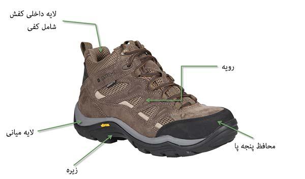 اجزای-کفش-کوهنوردی