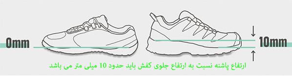 ارتفاع استاندارد کفش