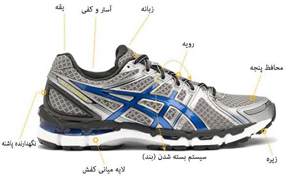 اجزای-کفش-دویدن-مردانه