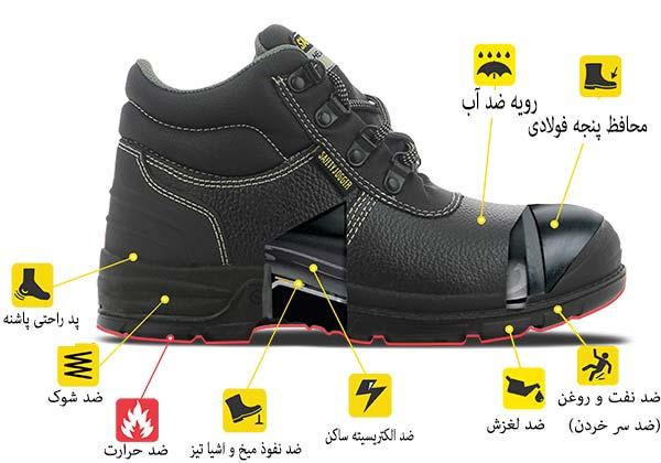 ویژگی-کفش-ایمنی