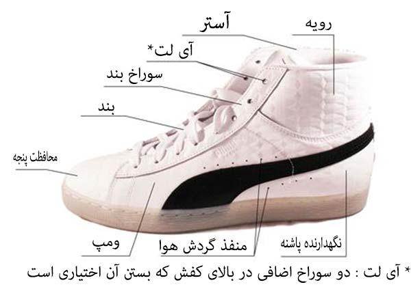 اجزای کفش بسکتبال با کیفیت