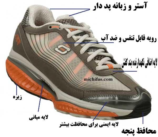 کفش-اسکچرز-مردانه-اجزا