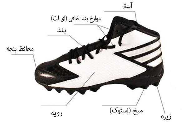 اجزای کفش فوتبال مردانه